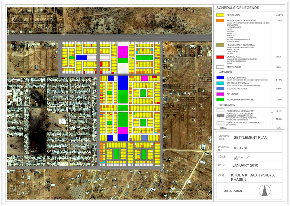 2_KKB-Settlement-Plan