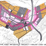 Karachi First Metroville Project - Major Land Use